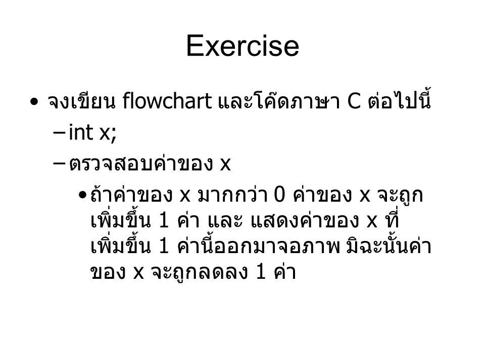 Exercise จงเขียน flowchart และโค๊ดภาษา C ต่อไปนี้ –int x; – ตรวจสอบค่าของ x ถ้าค่าของ x มากกว่า 0 ค่าของ x จะถูก เพิ่มขึ้น 1 ค่า และ แสดงค่าของ x ที่