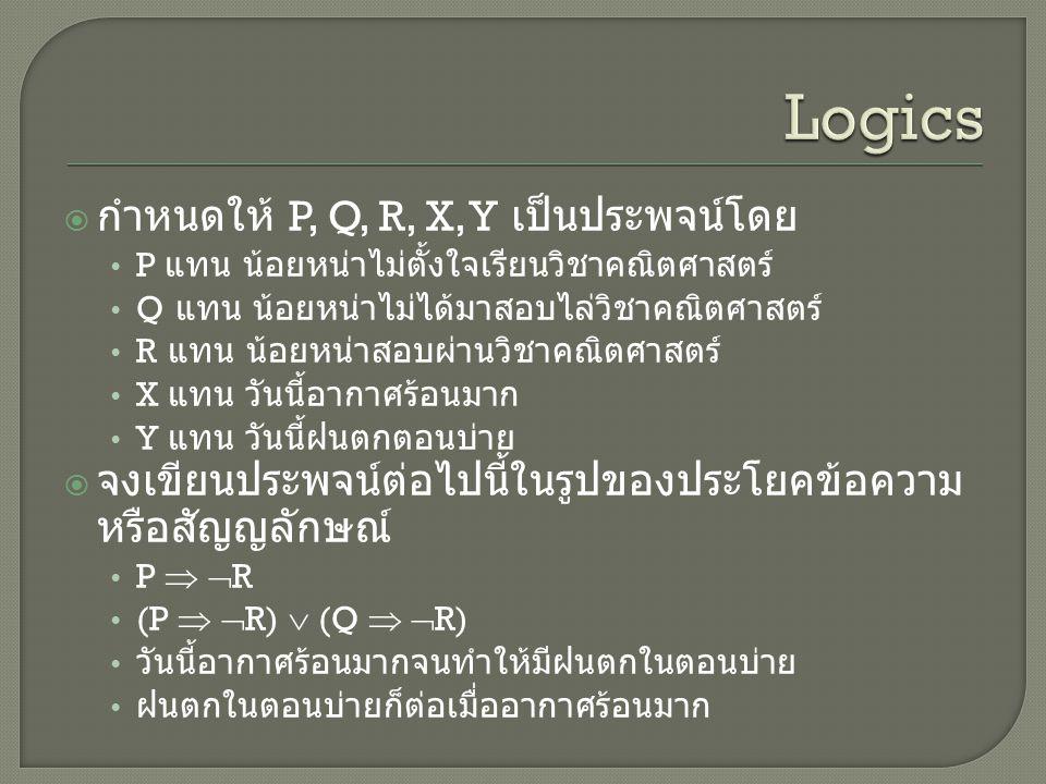  พิจารณาส่วนของโปรแกรมต่อไปนี้ If (x ≤ 40) Then grade = F If (x > 40) and (x ≤ 60) Then grade = D If (x > 60) and (x ≤ 70) Then grade = C If (x > 70) and (x ≤ 80) Then grade = B Else grade = A  จงหาค่าของตัวแปร grade เมื่อ x = 35 x = 72 x = 300