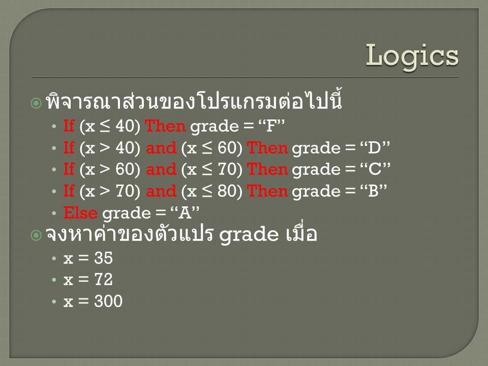  กำหนดให้เมื่อเริ่มต้นตัวแปร x มีค่าเท่ากับ 1  จงหาค่าของตัวแปร x เมื่อประโยคต่อไปนี้ ทำงานเสร็จลง If (x > 3) Then x = x*2 If (1+0 == 1)  (2+2 == 2) Then x = x+2 If (x ≥ 1)  (1+0 == 1) Then x = x+1