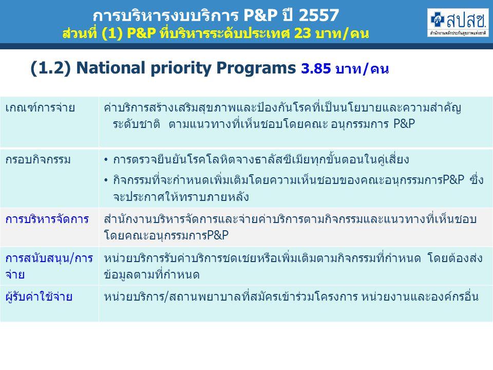 การบริหารงบบริการ P&P ปี 2557 ส่วนที่ (1) P&P ที่บริหารระดับประเทศ 23 บาท/คน (1.2) National priority Programs 3.85 บาท/คน เกณฑ์การจ่ายค่าบริการสร้างเส