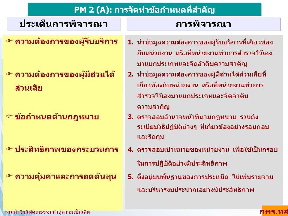 PM 2 (A): การจัดทำข้อกำหนดที่สำคัญ ประเด็นการพิจารณาการพิจารณา  ความต้องการของผู้รับบริการ  ความต้องการของผู้มีส่วนได้ ส่วนเสีย  ข้อกำหนดด้านกฎหมาย