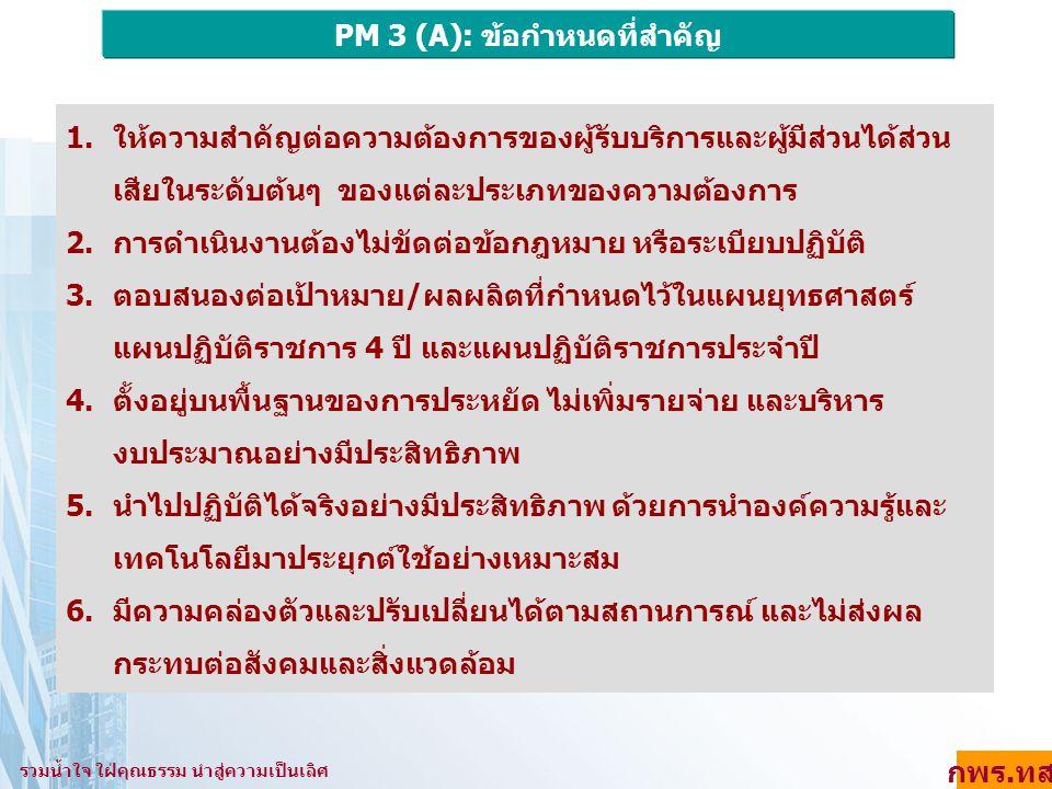 PM 3 (A): ข้อกำหนดที่สำคัญ 1.ให้ความสำคัญต่อความต้องการของผู้รับบริการและผู้มีส่วนได้ส่วน เสียในระดับต้นๆ ของแต่ละประเภทของความต้องการ 2.การดำเนินงานต