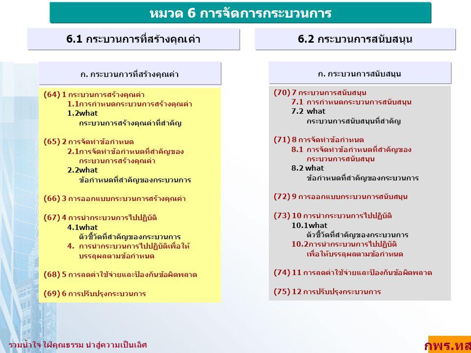หมวด 6 การจัดการกระบวนการ ก. กระบวนการที่สร้างคุณค่า 6.1 กระบวนการที่สร้างคุณค่า6.2 กระบวนการสนับสนุน ก. กระบวนการสนับสนุน (64) 1 กระบวนการสร้างคุณค่า