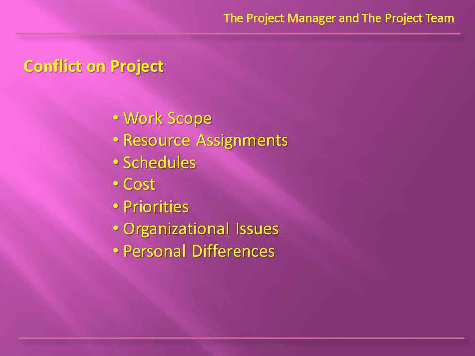 The Project Manager and The Project Team Conflict on Project Work Scope Work Scope Resource Assignments Resource Assignments Schedules Schedules Cost Cost Priorities Priorities Organizational Issues Organizational Issues Personal Differences Personal Differences
