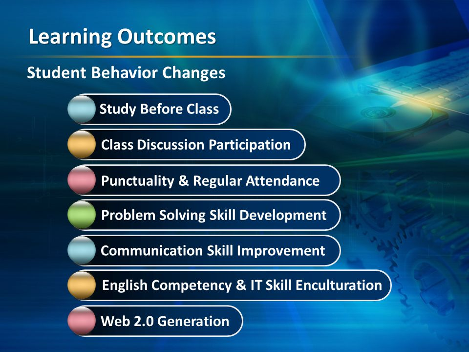 Learning Outcomes Study Before Class Class Discussion Participation Punctuality & Regular Attendance Problem Solving Skill Development Student Behavior Changes Communication Skill Improvement English Competency & IT Skill Enculturation Web 2.0 Generation