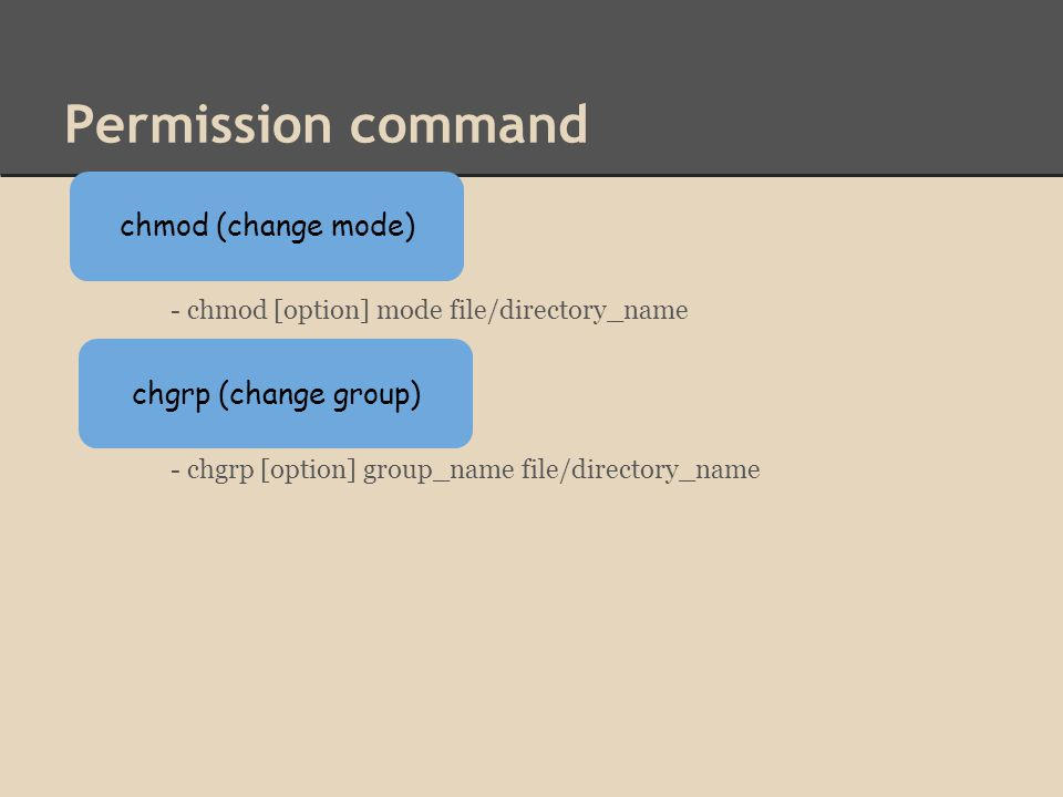 Permission command - chmod [option] mode file/directory_name - chgrp [option] group_name file/directory_name chmod (change mode) chgrp (change group)