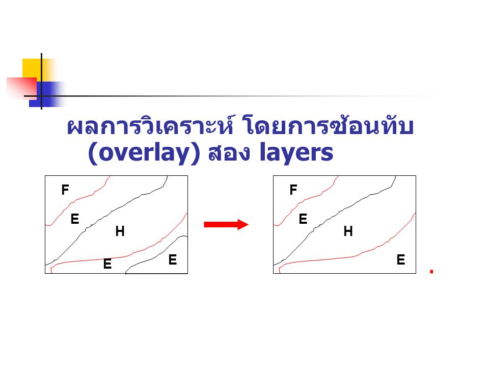 ซ้อนทับ (overlay) Rock Sand Clay Steep Moderate Level