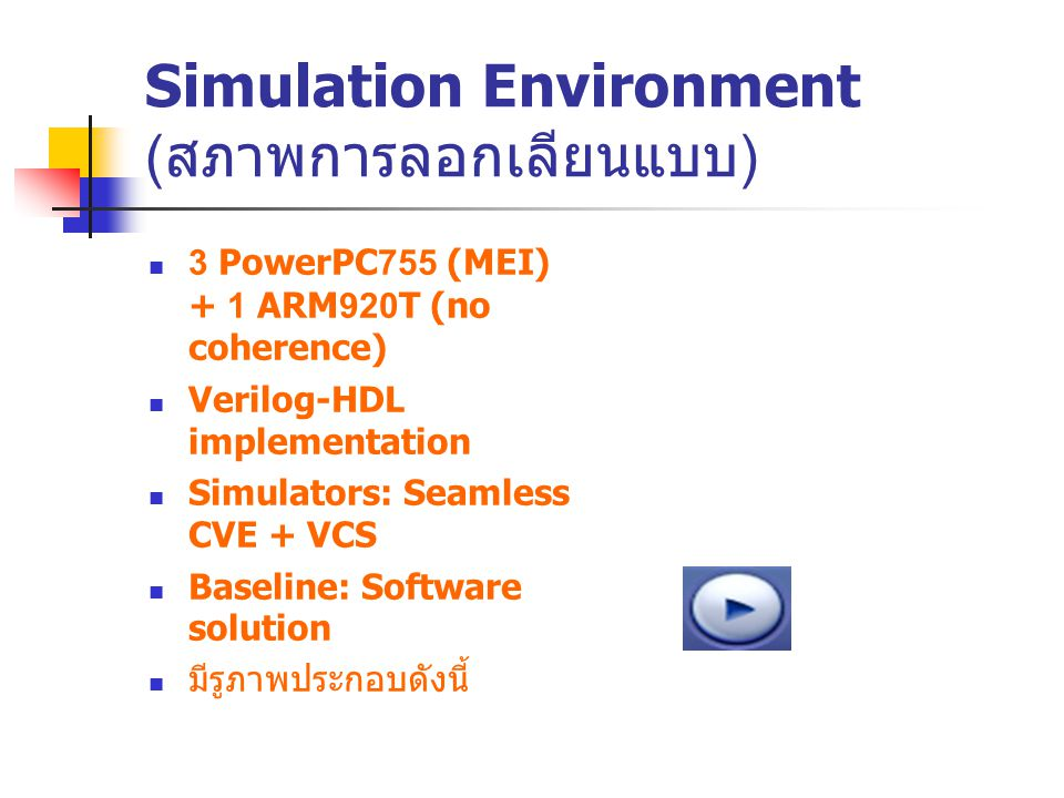 Simulation Environment ( สภาพการลอกเลียนแบบ ) 3 PowerPC755 (MEI) + 1 ARM920T (no coherence) Verilog-HDL implementation Simulators: Seamless CVE + VCS Baseline: Software solution มีรูภาพประกอบดังนี้