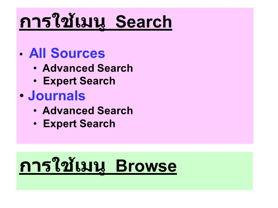 การใช้เมนู Search All Sources Advanced Search Expert Search Journals Advanced Search Expert Search การใช้เมนู Browse