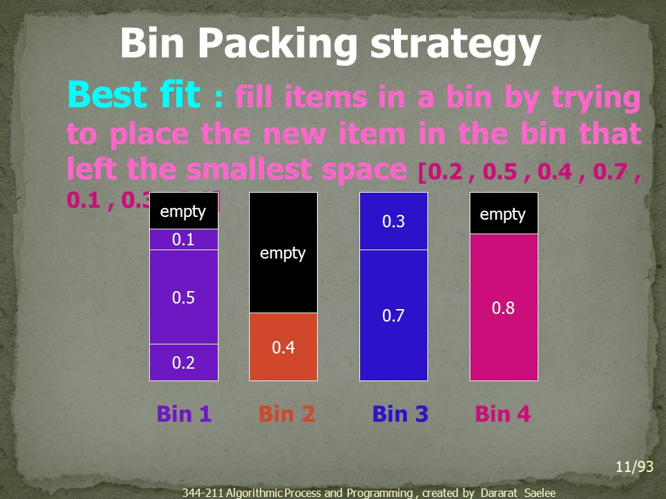 Bin Packing strategy Best fit : fill items in a bin by trying to place the new item in the bin that left the smallest space [0.2, 0.5, 0.4, 0.7, 0.1, 0.3, 0.8] 11/93 0.3 0.7 Bin 1 Bin 2 Bin 3 Bin 4 0.5 0.2 empty 0.1 empty 0.4 empty 0.8 344-211 Algorithmic Process and Programming, created by Dararat Saelee