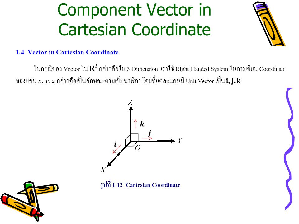 Component Vector in Cartesian Coordinate