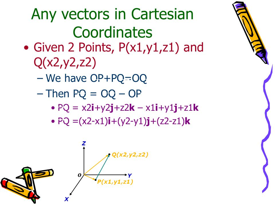 Any vectors in Cartesian Coordinates Given 2 Points, P(x1,y1,z1) and Q(x2,y2,z2) –We have OP+PQ=OQ –Then PQ = OQ – OP PQ = x2i+y2j+z2k – x1i+y1j+z1k PQ =(x2-x1)i+(y2-y1)j+(z2-z1)k O X Y Z Q(x2,y2,z2) P(x1,y1,z1)