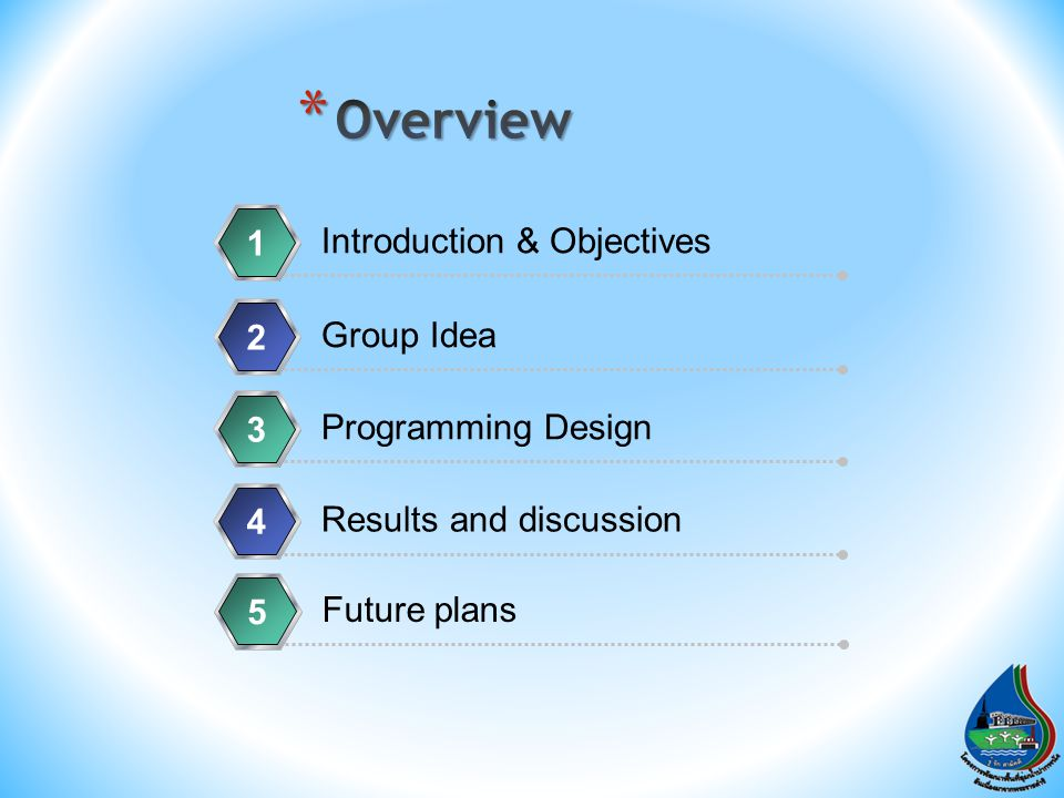 Introduction & Objectives 1 Group Idea 2 Programming Design 3 Results and discussion 4 Future plans 5