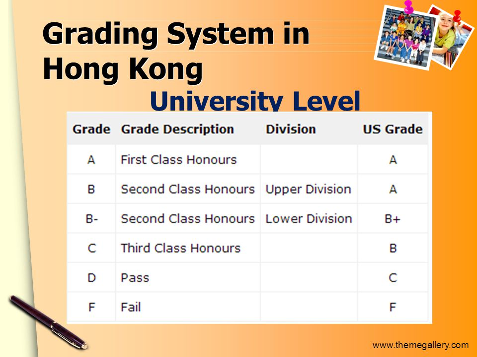 www.themegallery.com Grading System in Hong Kong University Level