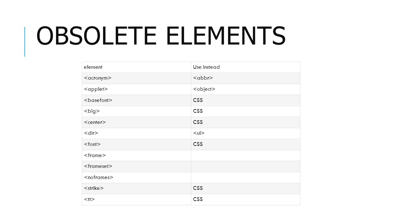 OBSOLETE ELEMENTS elementUse instead CSS CSS CSS CSS CSS CSS