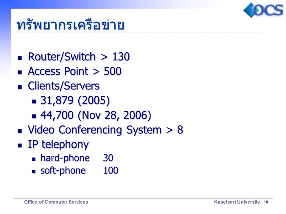 14 Office of Computer Services Kasetsart University ทรัพยากรเครือข่าย Router/Switch > 130 Router/Switch > 130 Access Point > 500 Access Point > 500 Clients/Servers Clients/Servers 31,879 (2005) 31,879 (2005) 44,700 (Nov 28, 2006) 44,700 (Nov 28, 2006) Video Conferencing System > 8 Video Conferencing System > 8 IP telephony IP telephony hard-phone30 hard-phone30 soft-phone 100 soft-phone 100