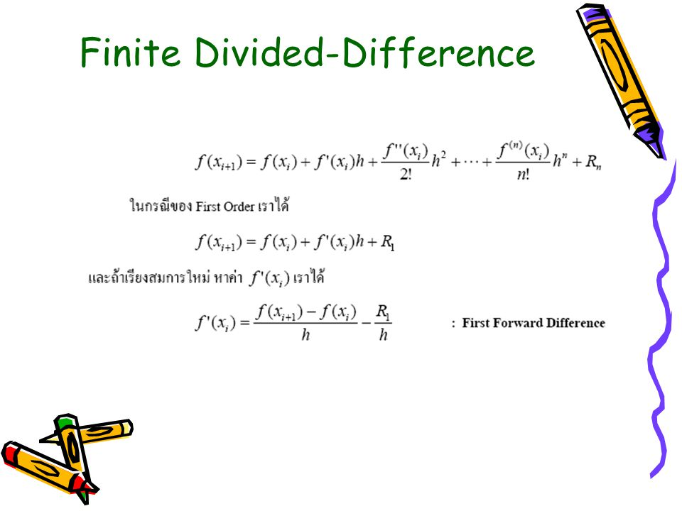 Finite Divided-Difference