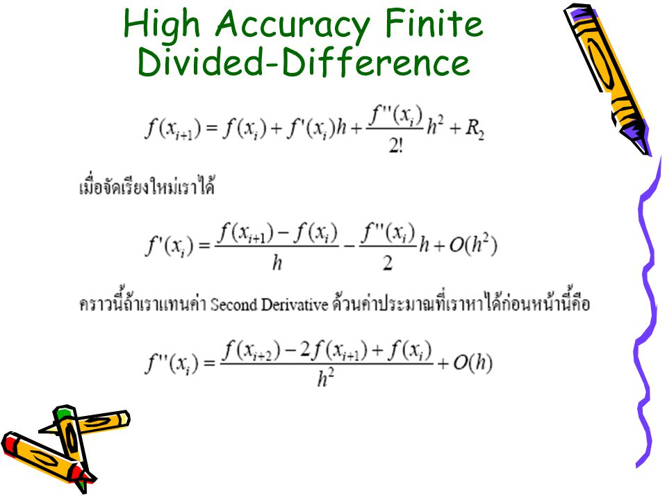 High Accuracy Finite Divided-Difference