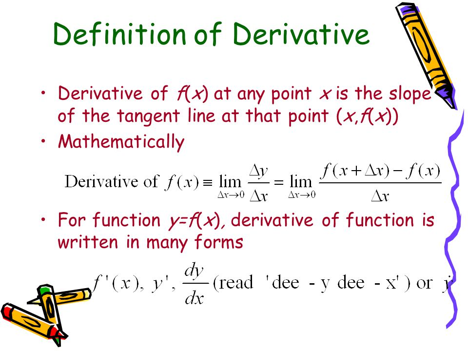 Definition of Derivative Derivative of f(x) at any point x is the slope of the tangent line at that point (x,f(x)) Mathematically For function y=f(x), derivative of function is written in many forms
