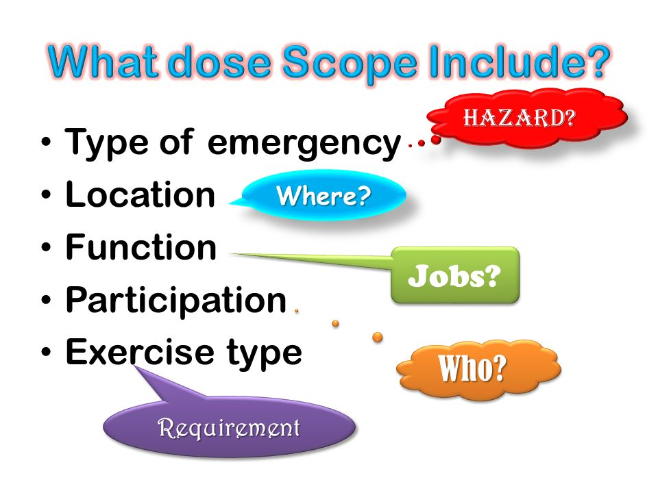 Type of emergency Location Function Participation Exercise type Hazard Hazard.