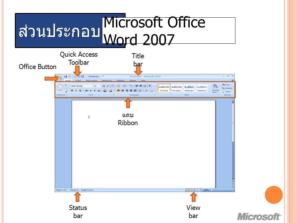 ส่วนประกอบ Microsoft Office Word 2007 Office Button Quick Access Toolbar Title bar แถบ Ribbon Status bar View bar