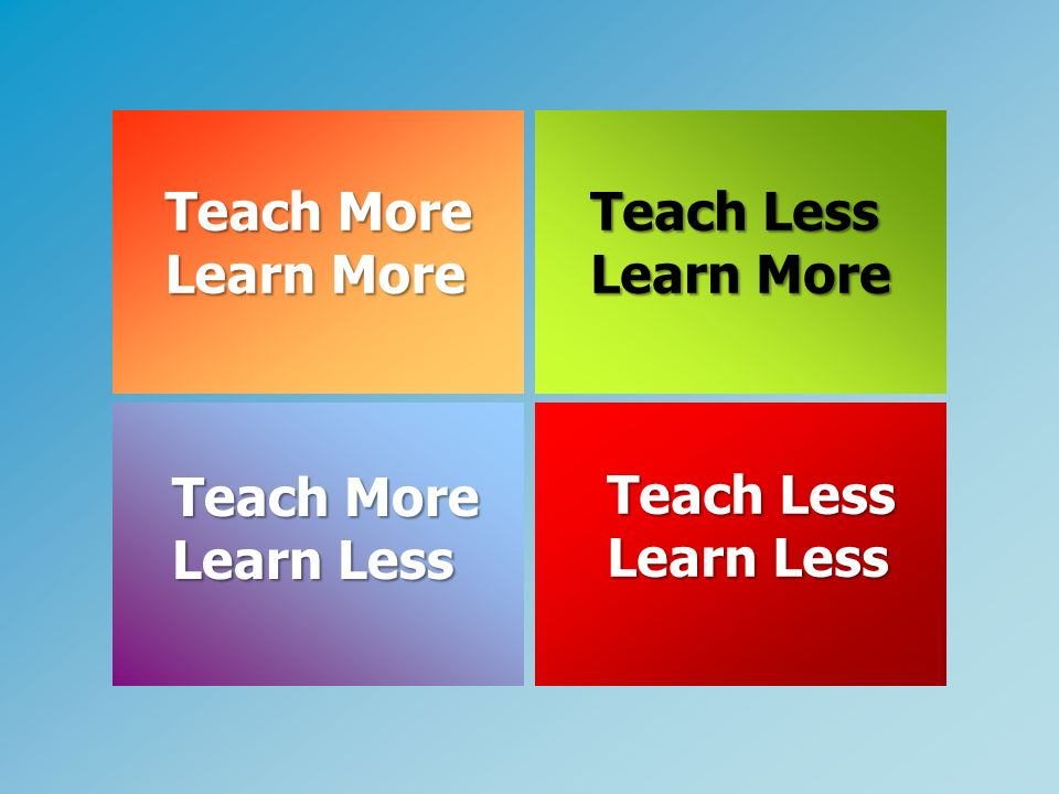 Teach More Learn More Teach Less Learn More Teach More Learn Less Teach Less Learn Less