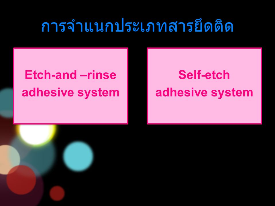 การจำแนกประเภทสารยึดติด Etch-and –rinse adhesive system Etch-and –rinse adhesive system Self-etch adhesive system Self-etch adhesive system