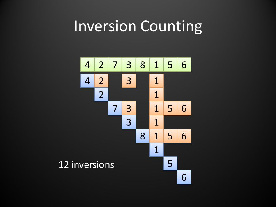 Inversion Counting inversions