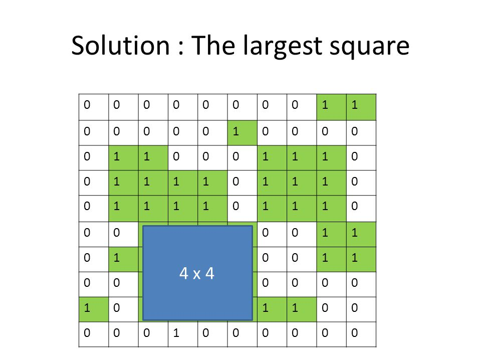 Solution : The largest square x 4