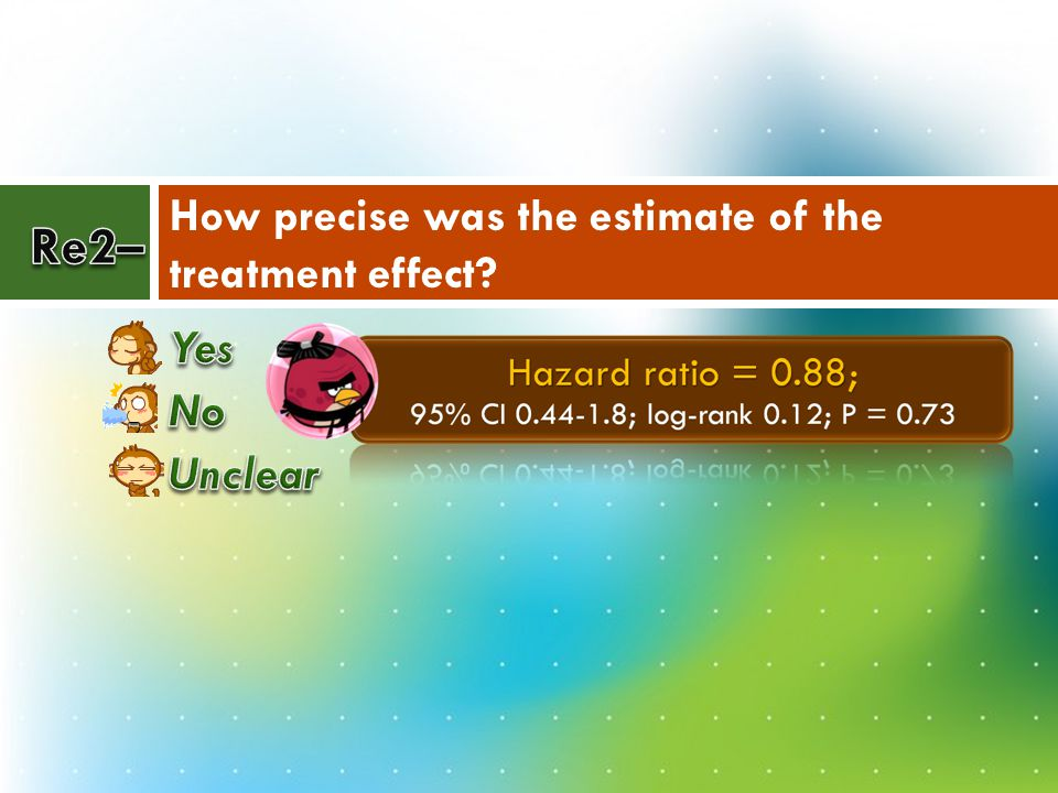 How precise was the estimate of the treatment effect