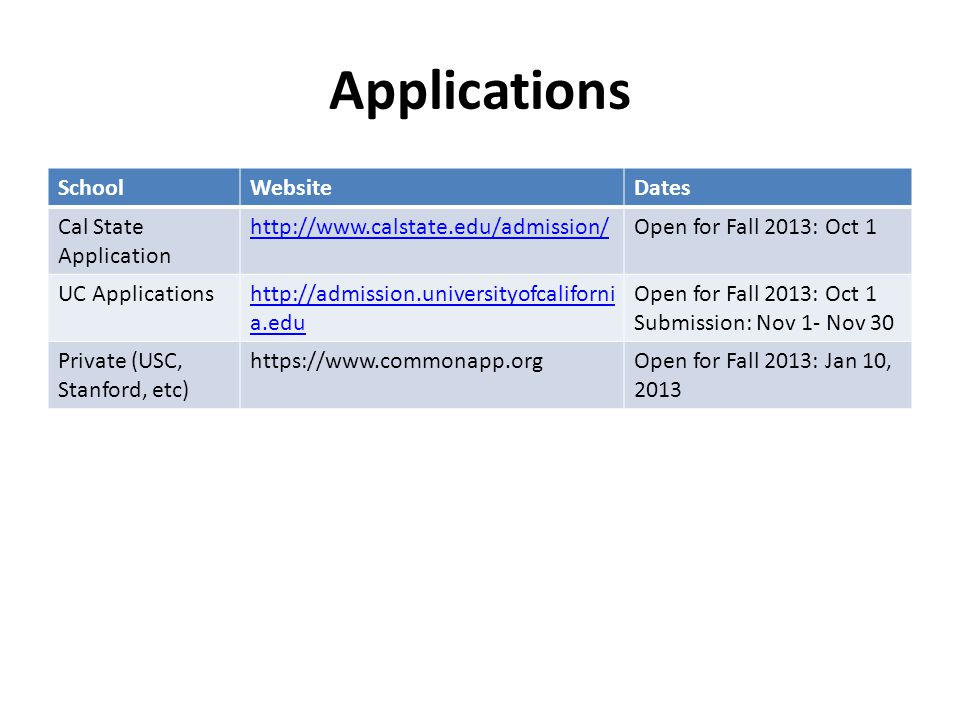 Applications SchoolWebsiteDates Cal State Application http://www.calstate.edu/admission/Open for Fall 2013: Oct 1 UC Applicationshttp://admission.universityofcaliforni a.edu Open for Fall 2013: Oct 1 Submission: Nov 1- Nov 30 Private (USC, Stanford, etc) https://www.commonapp.orgOpen for Fall 2013: Jan 10, 2013