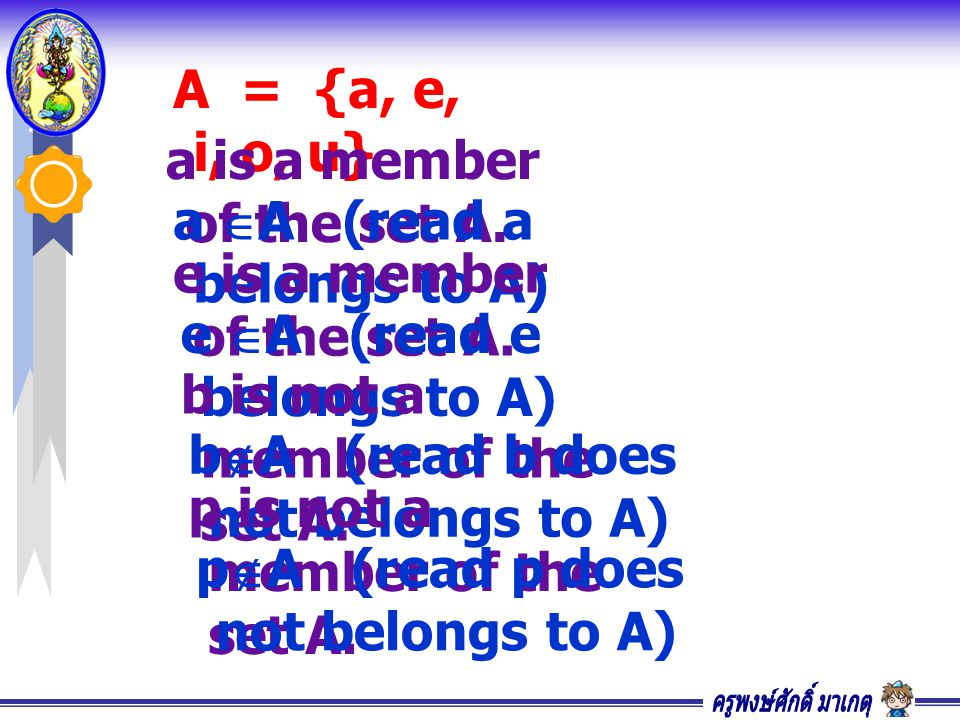 A = {a, e, i, o, u} a is a member of the set A.