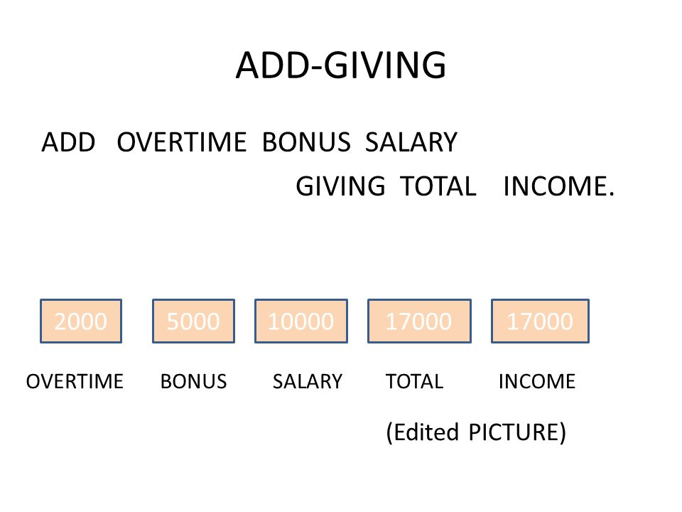 ADD-GIVING ADD OVERTIME BONUS SALARY GIVING TOTAL INCOME.