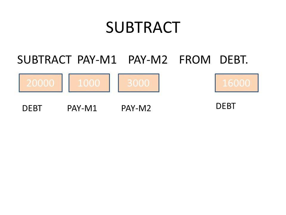 SUBTRACT SUBTRACT PAY-M1 PAY-M2 FROM DEBT. 100020000 DEBTPAY-M1 16000 DEBT 3000 PAY-M2