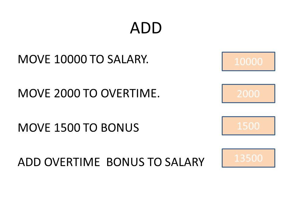 ADD MOVE 10000 TO SALARY. MOVE 2000 TO OVERTIME.