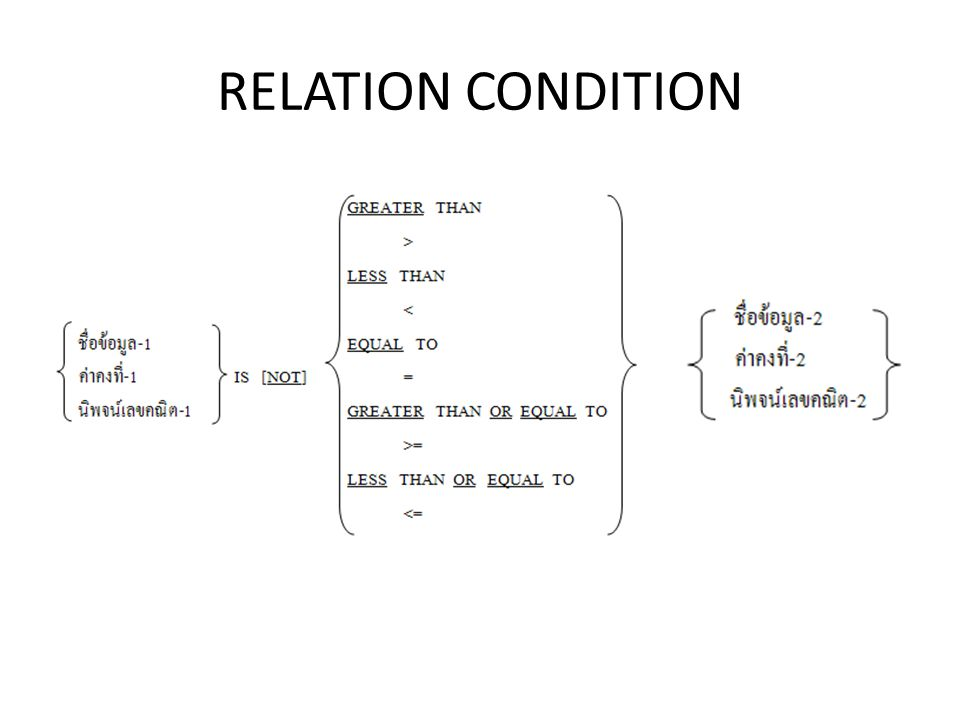 RELATION CONDITION