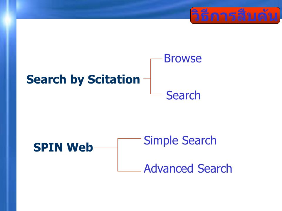SPIN Web Browse Advanced Search วิธีการสืบค้น Search by Scitation Simple Search Search