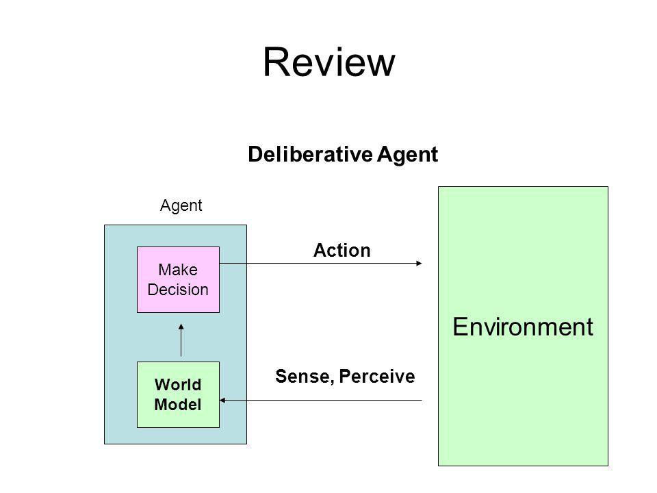 Review Environment Action Sense, Perceive Make Decision Agent World Model Deliberative Agent