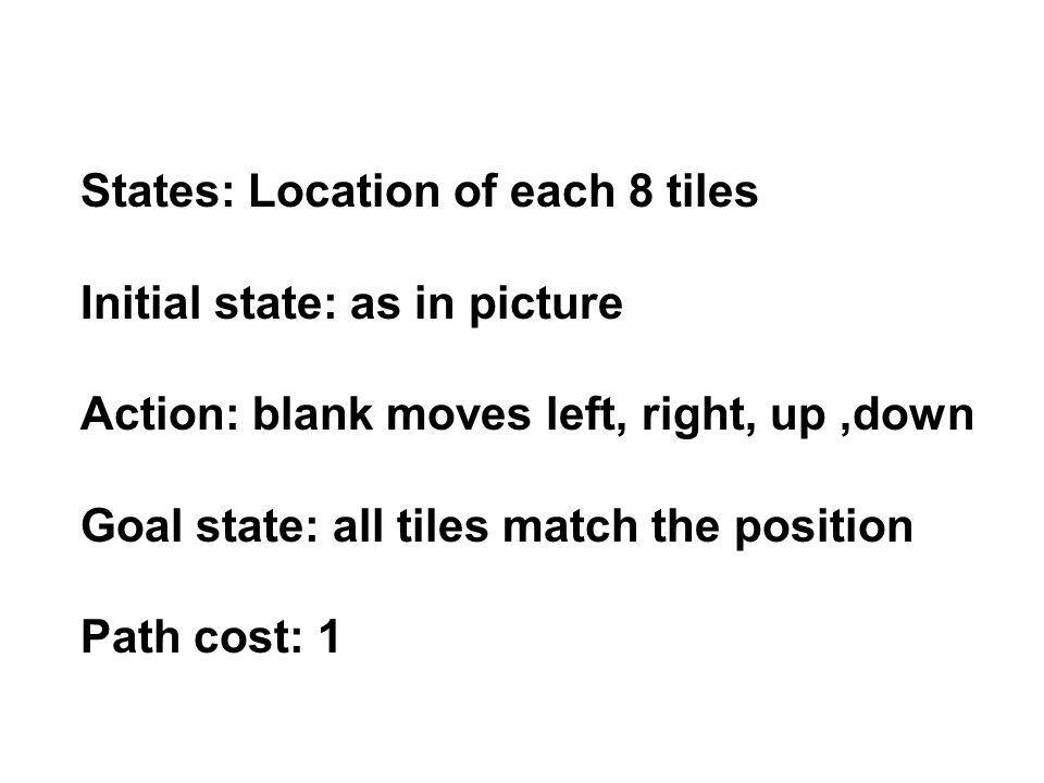 States: Location of each 8 tiles Initial state: as in picture Action: blank moves left, right, up,down Goal state: all tiles match the position Path cost: 1
