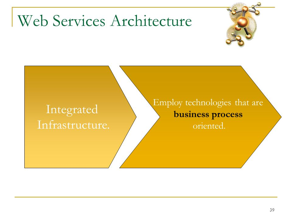 39 Web Services Architecture Integrated Infrastructure.