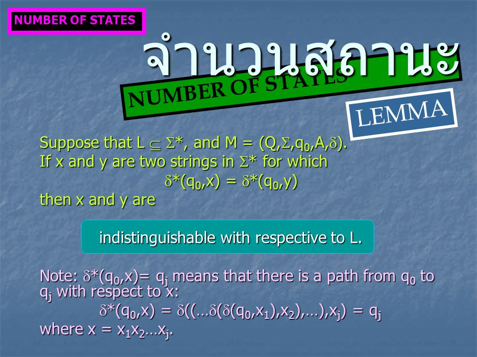 Suppose that L   *, and M = (Q, ,q 0,A,  ).