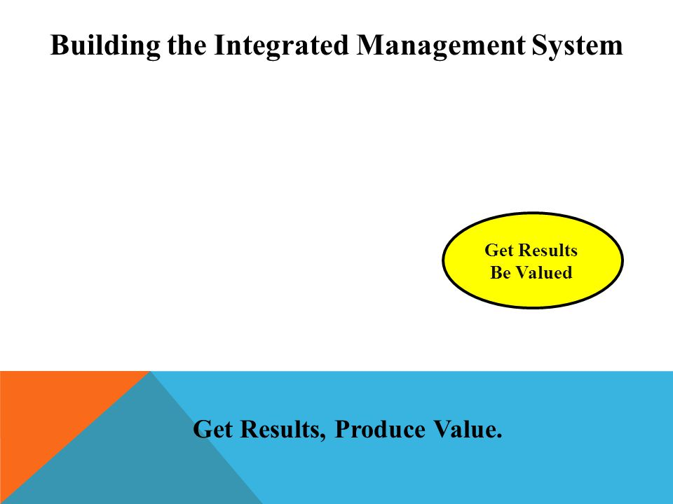 Get Results Be Valued Building the Integrated Management System Get Results, Produce Value.