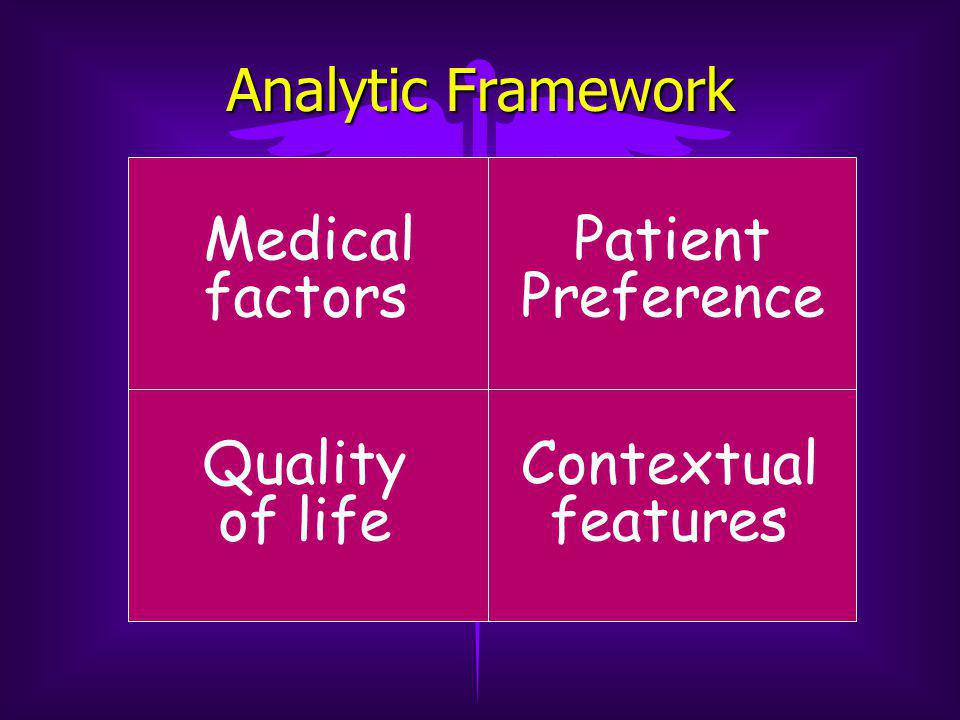 Analytic Framework Medical factors Patient Preference Quality of life Contextual features