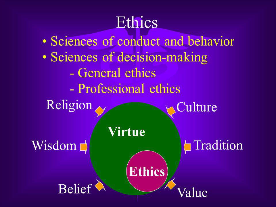 Sciences of conduct and behavior Sciences of decision-making - General ethics - Professional ethics Ethics Virtue Wisdom Tradition Culture Religion Belief Value Ethics