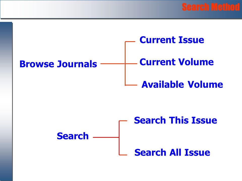 Current Volume Current Issue Search Browse Journals Search This Issue Search All Issue Available Volume Search Method