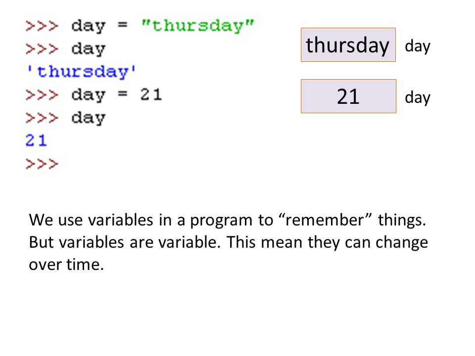 We use variables in a program to remember things.