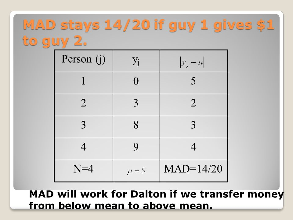 MAD stays 14/20 if guy 1 gives $1 to guy 2.