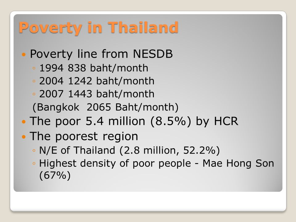 Poverty in Thailand Poverty line from NESDB ◦1994 838 baht/month ◦2004 1242 baht/month ◦2007 1443 baht/month (Bangkok 2065 Baht/month) The poor 5.4 million (8.5%) by HCR The poorest region ◦N/E of Thailand (2.8 million, 52.2%) ◦Highest density of poor people - Mae Hong Son (67%)