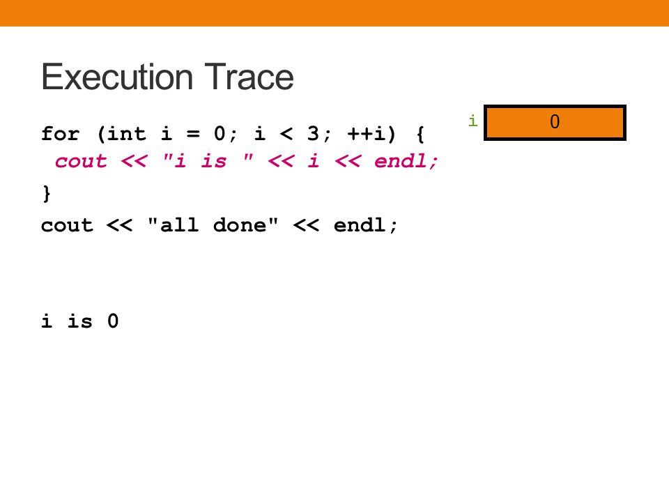 Execution Trace for (int i = 0; i < 3; ++i) { cout << i is << i << endl; } cout << all done << endl; i is 0 i 0