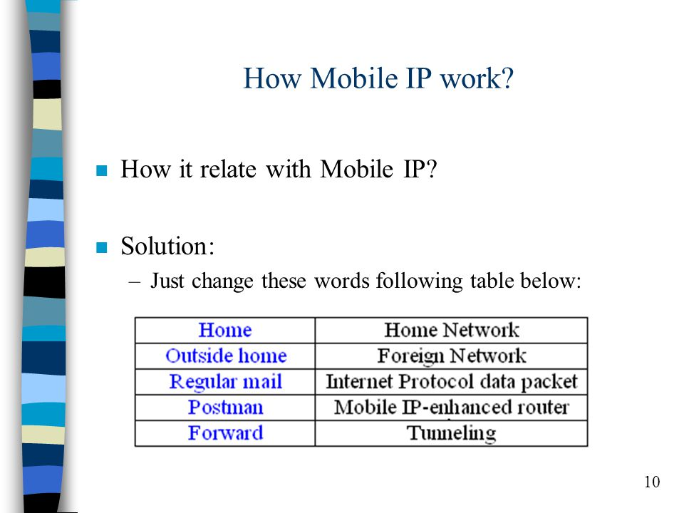10 How Mobile IP work. n How it relate with Mobile IP.